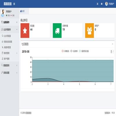 圆通分公司微信公众号SAAS平台顺利通过验收
